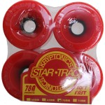Kryptonics Star Trac Skateboard Wheels Review